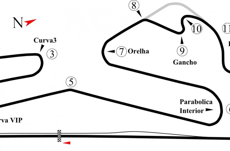 ¿Conoces los puntos de frenada del Autódromo de Estoril?